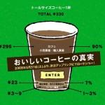 おいしいコーヒーの